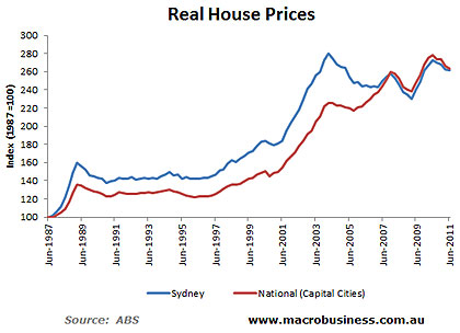 Shed prices sydney today